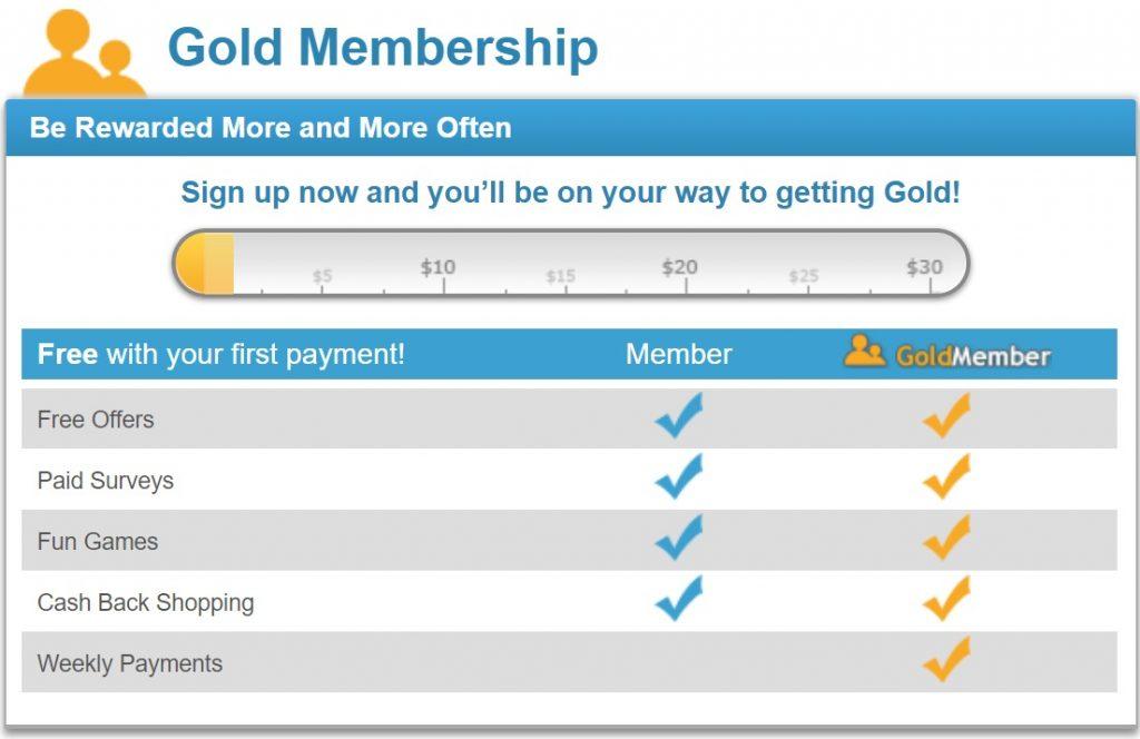 SendEarnings Gold Membbership