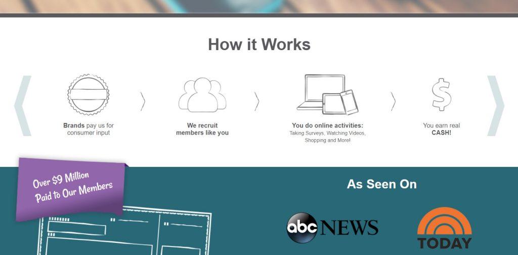 SendEarnings How It Works